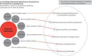 Modelo alterno para la e-a de la ha en México