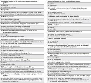 Cuestionario de Felder y Soloman.