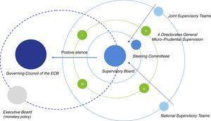 The SSM Universe.