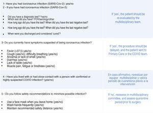 Summary of the clinical and epidemiologic SARS-CoV-2 for bariatric patients.
