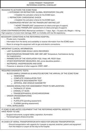 Proposal of checklist for the referring hospital: ECMO team activation criteria; clinical data; analytical data and relevant imaging modalities; equipment required and room needed to arrange the extracorporeal support. IABP: intra-aortic balloon pump counterpulsation; ECMO: extracorporeal membrane oxygenation; MOF: multiple organ failure; HR: heart rate; iNO: inhaled nitric oxide; DBP: diastolic blood pressure; ABP: average blood pressure; SBP: systolic blood pressure; PEEP: positive end-expiratory pressure; CT: computed tomography; CRRT: continuous renal replacement therapy.