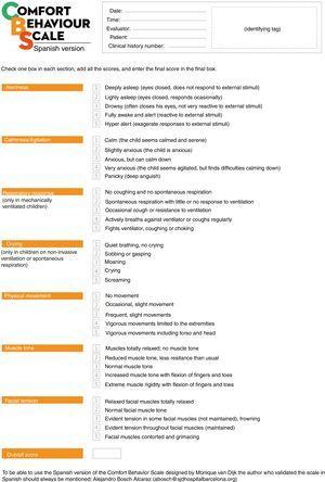 COMFORT Behavior Scale-Spanish version.