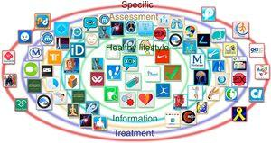 Diagram showing the apps used in neurorehabilitation and included in our study.
