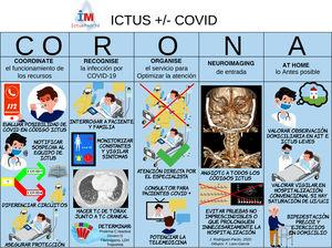 Summary infographic of the recommendations. Acronym CORONA: COordinate, Recognise, Organise, Neuroimaging, At home.