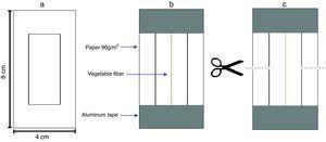 Preparation of specimen for the tensile test: (a) paper for fixing the fibers, (b) fibers fixed in the paper and (c) detail of the cutting of the paper before the test.