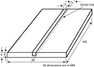 Schematic of aluminum alloy plate for FSP.
