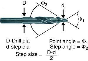 Schematic of Step drill.