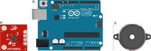 (a) Magnetometer HMC5883L&#59; (b) Arduino A4 HMC5883L SDA&#59; (c) Arduino GND (HMC5883L).
