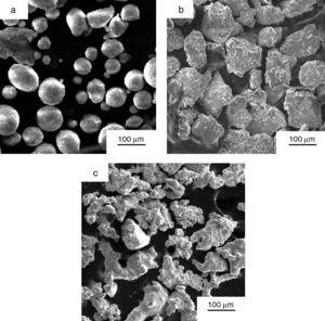 Morphology of the Cu–Ni powders used in this study in SE mode. (a) Gas atomize powder with spherical shape, (b) ball milled powder (BM) with irregular-ridged shape, and (c) water atomized powder with irregular shape.