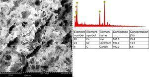 Micrograph of scanning electron microscopy and energy dispersive spectroscopy for MSS samples after corrosion test.