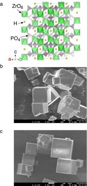 Crystal structure proposed for HZP (a)&#59; SEM micrographs of HZP (b) and HZP-r (c).