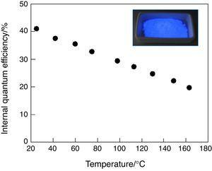 Temperature dependence of the internal quantum efficiency of HZP-r. The excitation wavelength is 254nm. The inset shows a digital photograph of HZP-r irradiated under 254nm UV light at room temperature.
