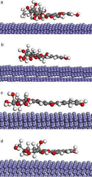 Equilibrium adsorption configuration of inhibitors on Fe (001) planes obtained by MD simulations: (a) rutin; (b) orientin; (c) isovientin; and (d) vientin.
