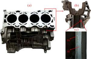 (a) Engine block with four cylinders. (b) The image of cross-section of engine block in image (a). (c) The magnification image from red rectangle in image (b).