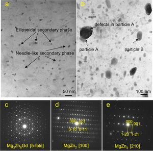 TEM images showing secondary phase precipitates in the sample after compression and annealing at 200°C for 10h: (a) small precipitates, (b) relatively large precipitates. SADP of the particle (c) A and (d) B shown in (b). (e) SADP of the particle B obtained by tilting about 30° with respect to the pattern in (d).
