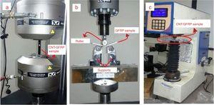 Testing apparatuses of (a) tensile test, (b) flexural test, (c) hardness test.