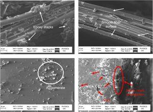 SEM images of fiber–matrix interface (a) neat GFRP, (b) 0.3% MWCNT-GFRP, (c) MWCNT pullouts and voids at the damages area (0.3% MWCNT), (d) fiber–matrix crack propagation.