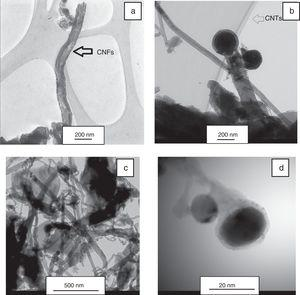 TEM micrographs of products formed upon combustion of Al-Fe2O3-activated carbon mixture in different magnifications, (a), (b), and (c) 5AC sample, (d) 15AC sample.