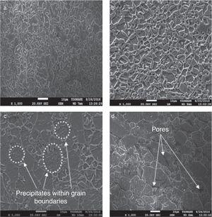 Microstructures of composites with 5% TiN sintered at (a) 1000, (b) 1100, (c) 1150 and (d) 1200°C.