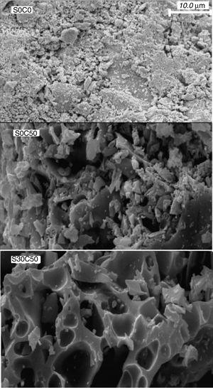 The SEM micrographs of S0C0, S0C50 and S30C50 samples (scale bar in all the images is 1μm).