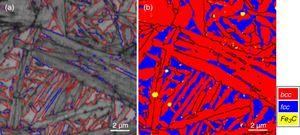 Orientation relationship (OR) map superimposed on image quality map (a) and phase color mag (b) of the modified GCr15 bearing steel subjected to bainite transformation at 300°C for 2h (red lines in (a) represent as N-W; black line in (b) represents as grain boundary of bcc phase (above 10°)).