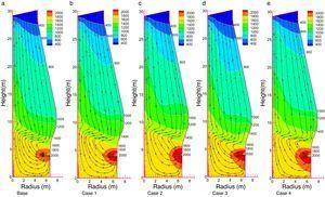 Predicted gas flow pattern and temperature distribution for a raceway vertical plane for mix injection of H2, O2 and CO2 with PC: 220kgthm−1.