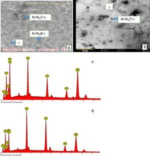 (a and b) SEM images of (a) Alloy D and (b) Alloy E. (c): Chemical compositions of τ phase. (d): Chemical compositions of Ni-Ni3Ti-τ phase.