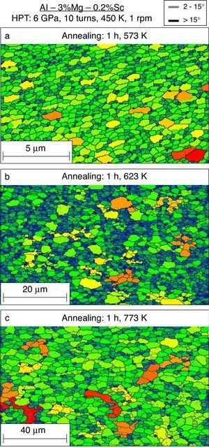 Grain size coloured images of the grain structures of the Al–3Mg–0.2Sc alloy processed by 10 turns of HPT at 450K and further annealed for 1h at (a) 573, (b) 623 and (c) 773K.