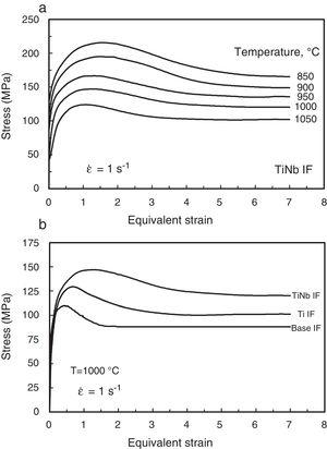 (a) Stress–strain curves for samples of TiNb IF alloy deformed at a constant strain rate of 1.0s−1 at several temperatures: 1123K (850°C), 1223K (950°C) and 1323K (1050°C). All samples show the characteristic peak stress resulting from the occurrence of DRX. The experiments were conducted to an equivalent strain of 7 in order to allow full DRX, leading to a steady state stress in all cases. (b) Stress–strain curves for Base IF, Ti IF and TiNb IF steels deformed at a constant strain rate of 1.0s−1 and test temperature of 1273K (1000°C). All samples show the characteristic peak stress resulting from the occurrence of DRX, the peak strain increasing from around 0.5 for Base IF to 0.8 for the Ti IF steel and 1.2 to the TiNb IF steel. The strain for the initiation of the steady state also increases with the microalloying content in the steels.