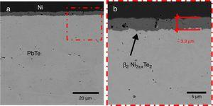 (a) Backscattered micrograph of samples welded at 250A, 20MPa, and 15s. (b) Magnification of the interphase in (a) showing smooth generation of a diffusion barrier layer across the sample with the interfacial composition of β2 Ni3Te2.