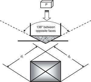 Geometry of diamond indenter used as a probe of micro-hardness.