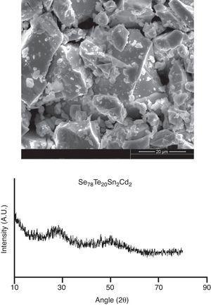 SEM image and XRD pattern of glassy Se76Te20Sn2Cd2 alloy.