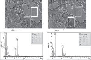 EDS analysis of the wear track of AlCrN coated sample showing the wear debris and wear mechanism.