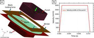 (a) FE model used for simulation of conventional deep drawing of square cups and (b) velocity profile of the punch.