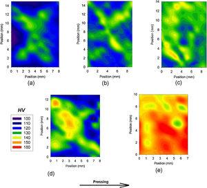 Experimental Vickers microhardness maps of commercially pure Cu after CCDF processing (as-deformed): (a) 1×-RT; (b) 4×-RT; (c) 6×-RT; (d) 1×-CT; (e) 4×-CT.