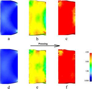 Effective strain maps of commercially pure Cu after CCDF processing: (a) 1×-RT; (b) 4×-RT; (c) 6×-RT; (d) 1×-CT; (e) 4×-CT; (f) 6×-CT.