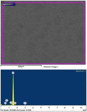 Secondary electron image and EDS profile of the Al-Mg-Si alloy reinforced with 8wt.% steel particles.