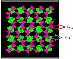 Structure of ZrV2O7 shown as ZrO6 octahedra and VO4 tetrahedra.