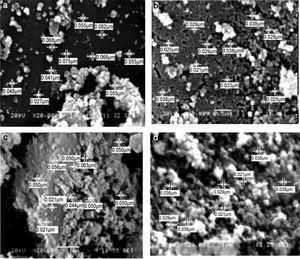 SEM image of: (a) VO2·0.5 H2O/ZrV2O7, (b) Cr doped VO2·0.5 H2O/ZrV2O7, (c) Cs doped VO2·0.5 H2O/ZrV2O7 and (d) Ga doped VO2·0.5 H2O/ZrV2O7.