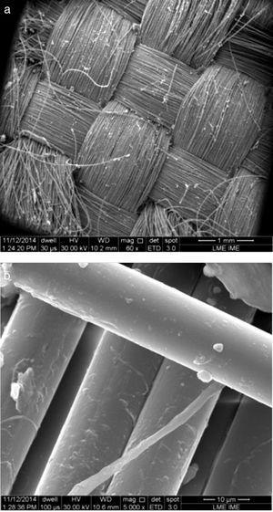 Aramid fabric: (a) fabric plain weave&#59; (b) microscopic detail of the fibers.