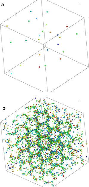 Computer simulated microstructures of the early stage of the transformations nucleated on the Kelvin polyhedra network. (a) Low number of nuclei showing that the nuclei behavior approaches the behavior of the uniform nucleation. (b) High number of nuclei showing the Kelvin polyhedra network saturated by nuclei.