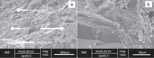 SEM micrograph of geopolymer concrete (a) low magnification and (b) geopolymer matrix/aggregate interface with high magnification.