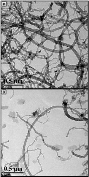 TEM images showing morphology and dispersion of MWCNTs (a) before functionalization, and (b) after functionalization.