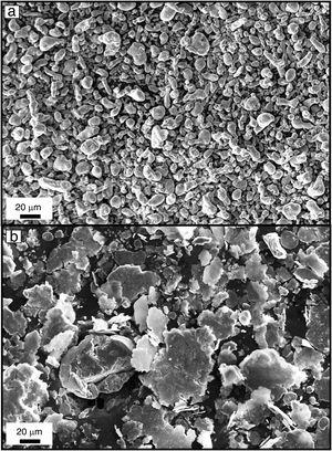 SEM images of (a) as-received Al powders, and (b) ball milled (milling time: 10h, rpm: 180 and BPR: 20:1) Al powders.