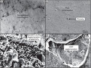 SEM micrographs, showing (a) homogenous consolidation of milled Al-0.5 wt% CNT composite and SEM images of milled Al-1.0 wt% CNT showing, (b) poor consolidation, (c) agglomeration of CNTs between the interparticle boundaries, and (d) formation of pits along the interparticle boundaries.