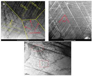 TEM micrographs apart from the impacted surface with different depths (a) 100μm, (b) 300μm, (c) 600μm; the insert ellipse shows the planar dislocation arrays and rectangle shows the dislocation tangle.