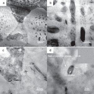 The structure of melt-spun equiatomic AlCoCrCuFeNi HEA. (a) TEM bright-field image of an equiaxed grain structure; (b) and (c) TEM bright-field image of dendrites and inter-dendrites; (d) the magnified image of precipitate in the inter-dendrites region. The inset displays a non-crystalline structure of region near precipitate.