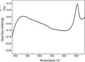 DSC curve of spray-cast AlCoCrCuFeNi HEA. Distinct endothermic peak is shown around 913K.