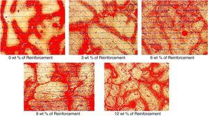 Microstructure images for AA 6061 composites with various wt% of reinforcements.