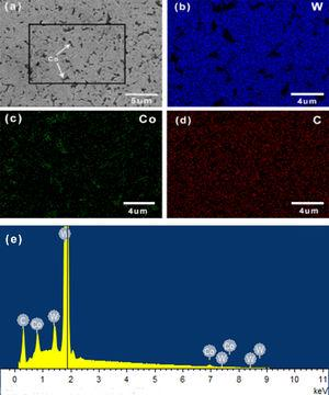 (a) SEM micrography of WC–Co scrap anode in BSE mode. (b) W mapping EDS spectrum of WC–Co scrap anode. (c) Co mapping EDS spectrum of WC–Co scrap anode. (d) C mapping EDS spectrum of WC–Co scrap anode. (e) Element content analysis of WC–Co scrap anode surface.